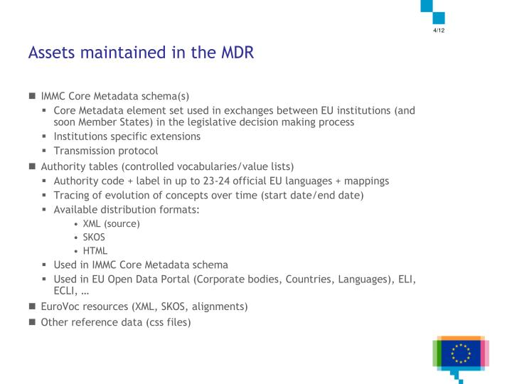 Assets maintained in the MDR
