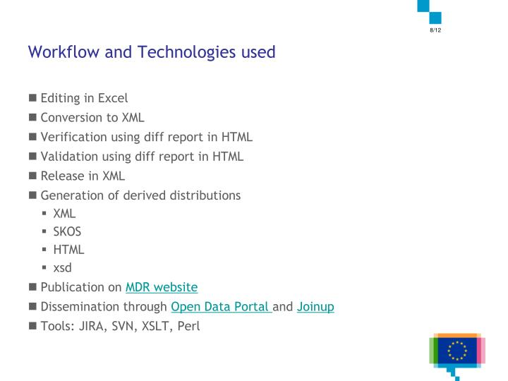 Workflow and Technologies used