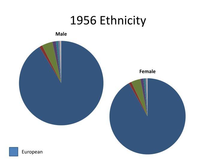 1956 Ethnicity