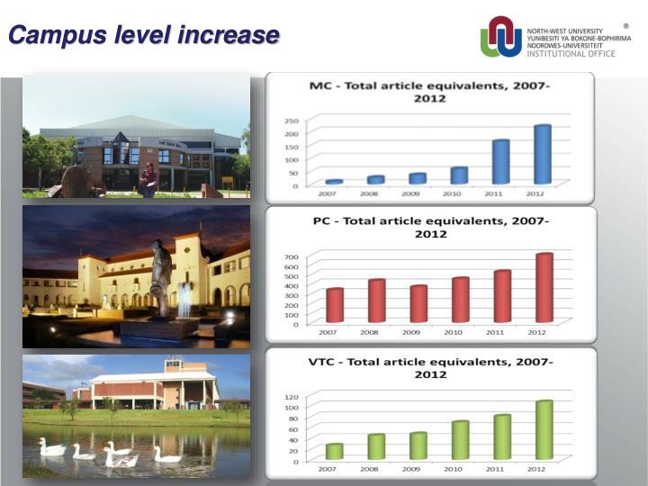 Campus level increase
