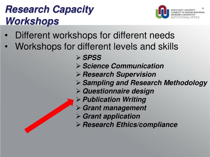 Research Capacity Workshops