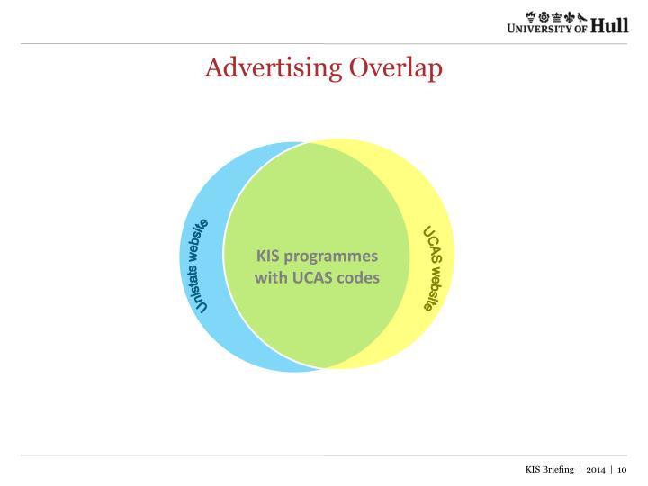 Advertising Overlap