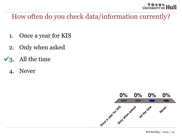 How often do you check data/information currently?
