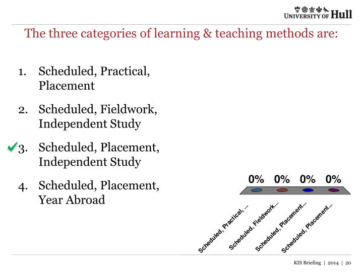 The three categories of learning & teaching methods are: