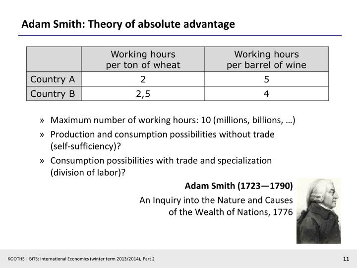 Adam Smith: Theory of absolute advantage