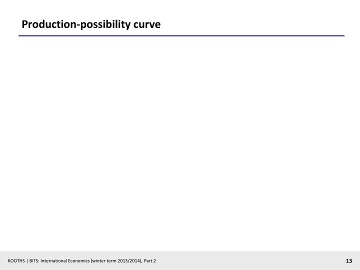 Production-possibility curve