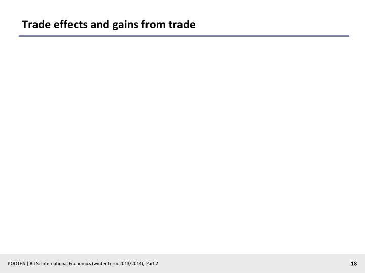 Trade effects and gains from trade