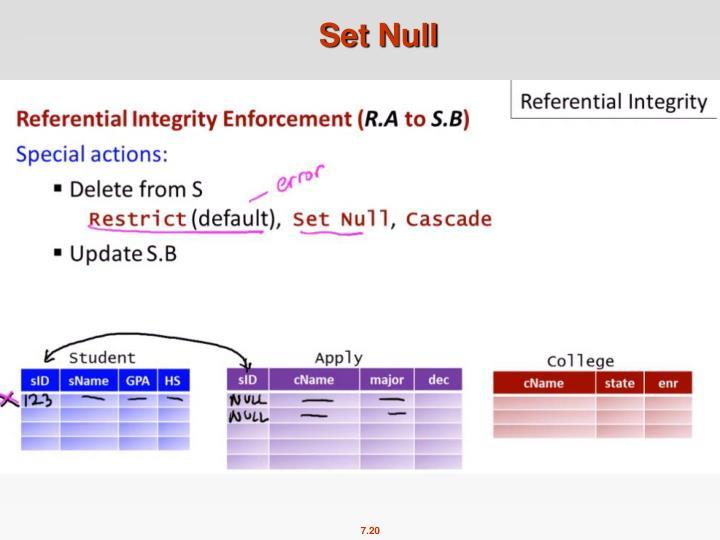 Set Null