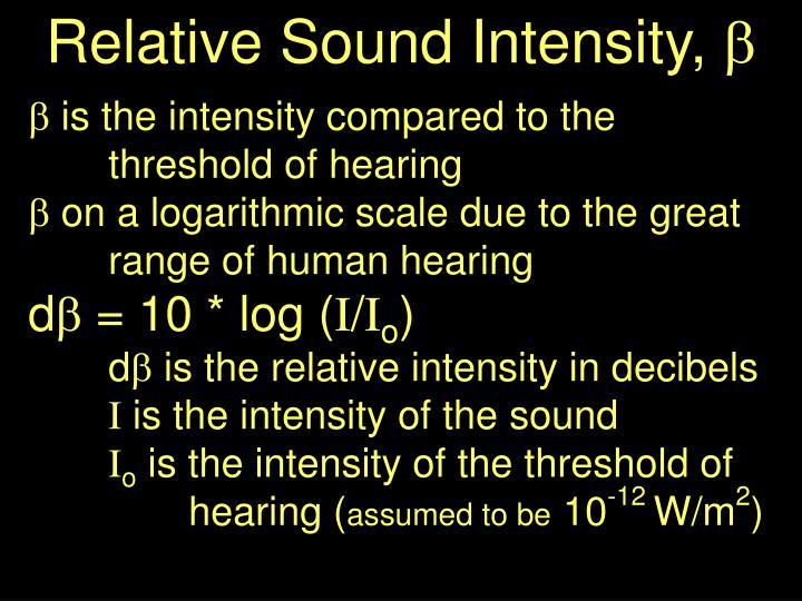 Relative Sound Intensity,