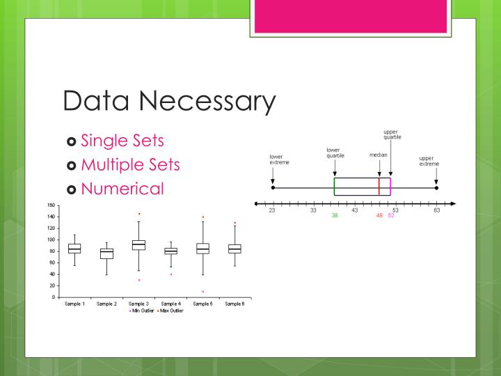 Data Necessary