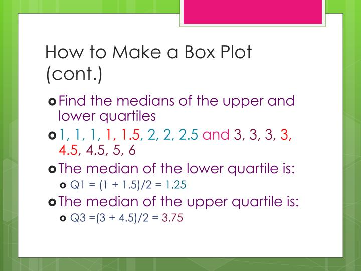 How to Make a Box Plot (cont.)
