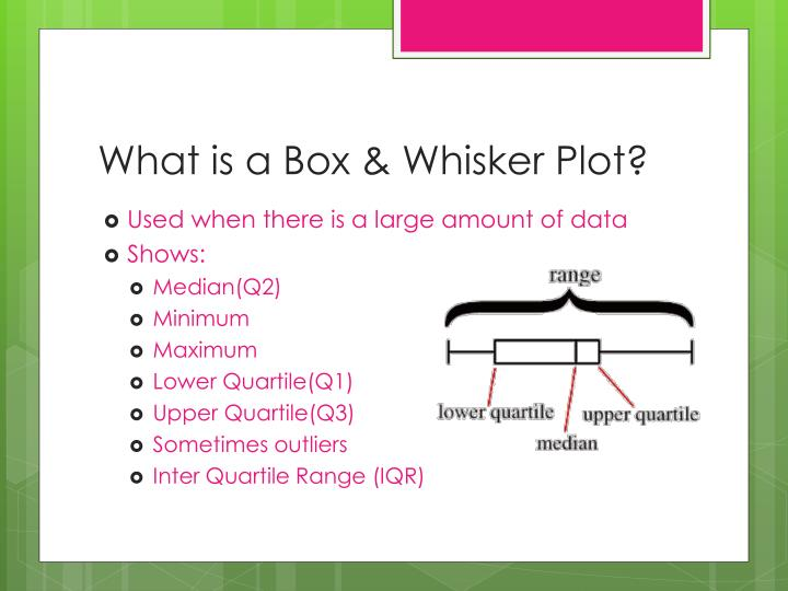 What is a box whisker plot