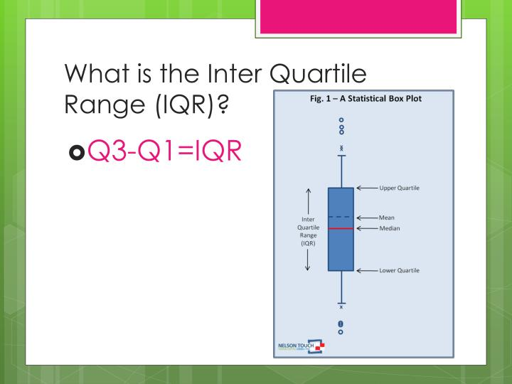 What is the inter quartile range iqr