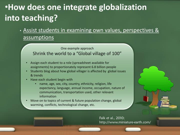 How does one integrate globalization into teaching?