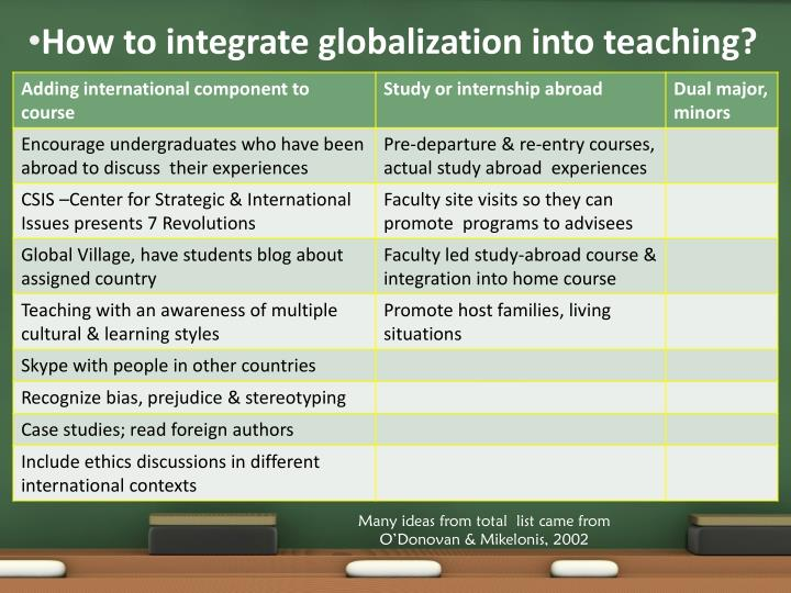 How to integrate globalization into teaching?