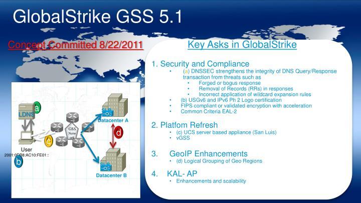GlobalStrike