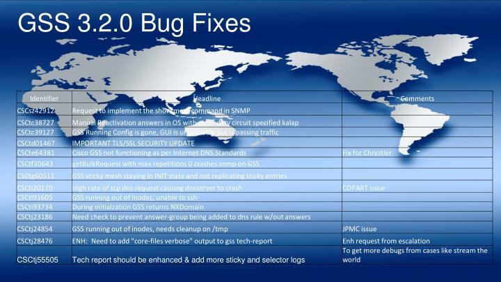 GSS 3.2.0 Bug Fixes