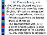 18th century immigrants
