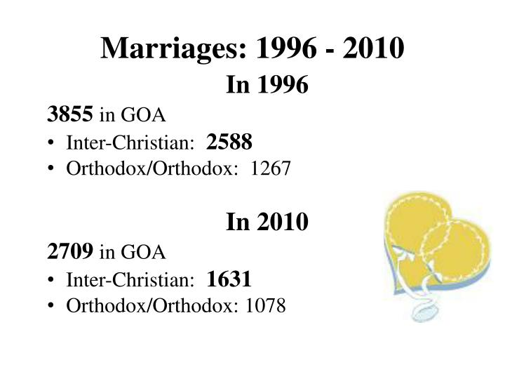 Marriages: 1996 - 2010