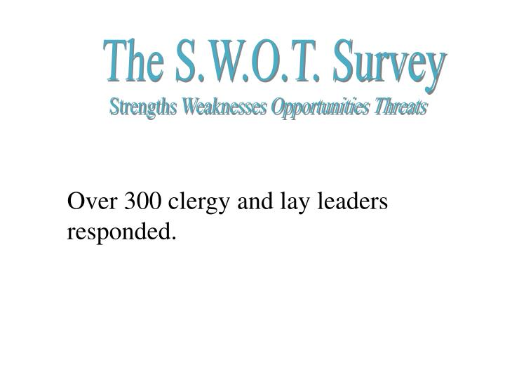 The S.W.O.T. Survey