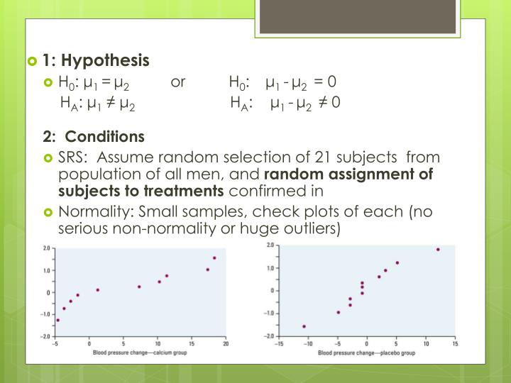 1: Hypothesis