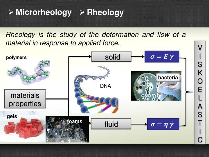 Microrheology