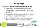 4 key steps