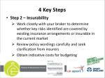 4 key steps1