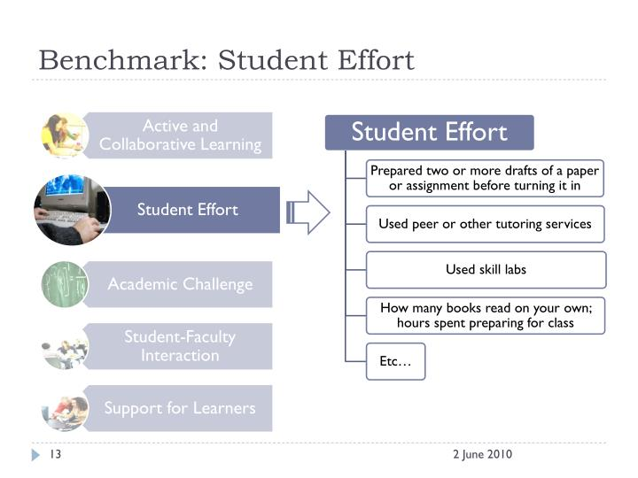 Benchmark: Student Effort