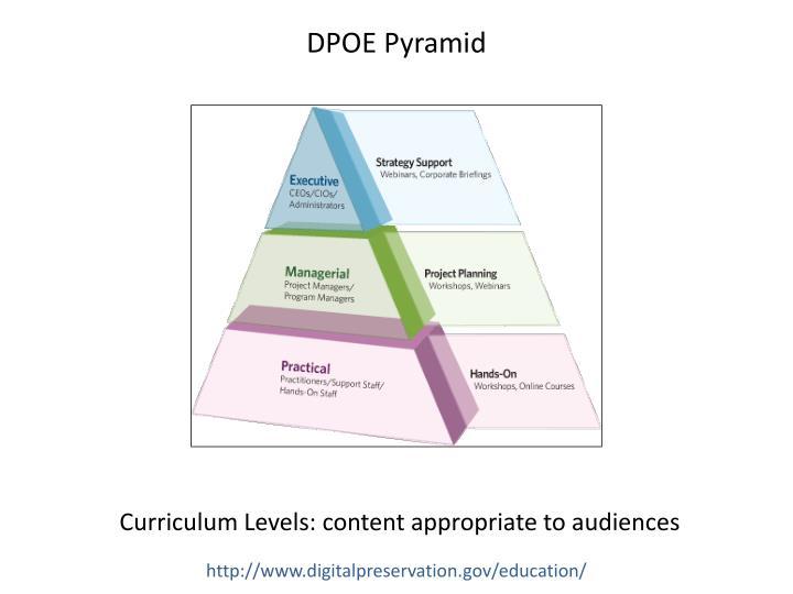 DPOE Pyramid