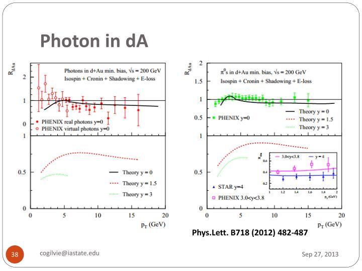 Photon in
