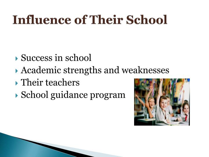 Influence of Their School