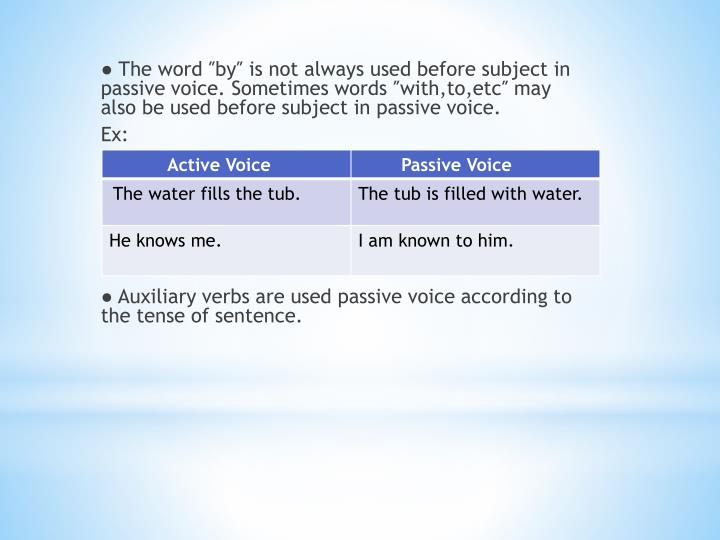 ● The word ″by″ is not always used before subject in passive voice. Sometimes words ″