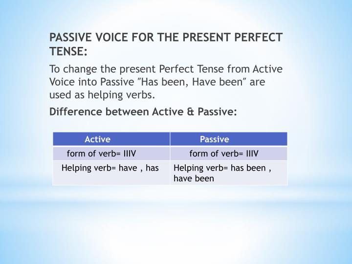 PASSIVE VOICE FOR THE PRESENT