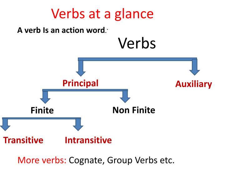 Verbs at a glance