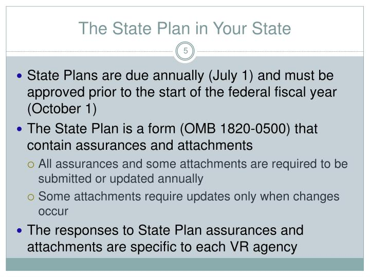 The State Plan in Your State