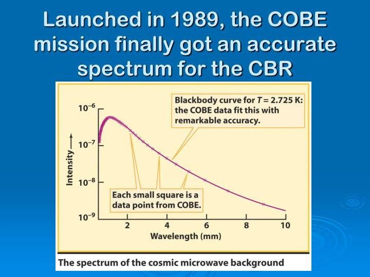 Launched in 1989, the COBE mission finally got an accurate spectrum for the CBR