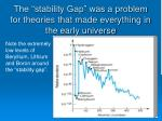 the stability gap was a problem for theories that made everything in the early universe