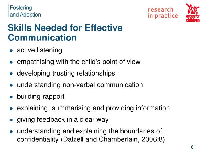 Skills Needed for Effective Communication