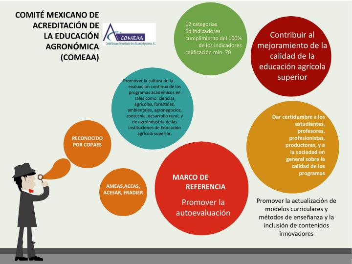 COMITÉ MEXICANO DE ACREDITACIÓN DE LA EDUCACIÓN AGRONÓMICA