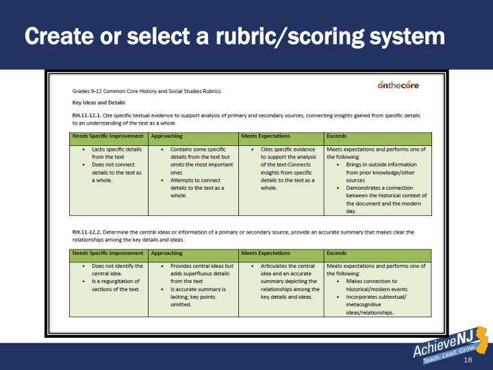 Create or select a rubric/scoring system