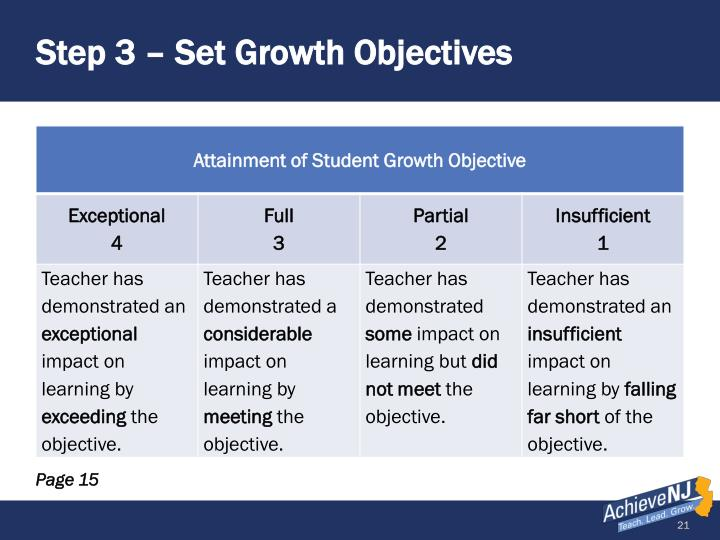 Step 3 – Set Growth Objectives