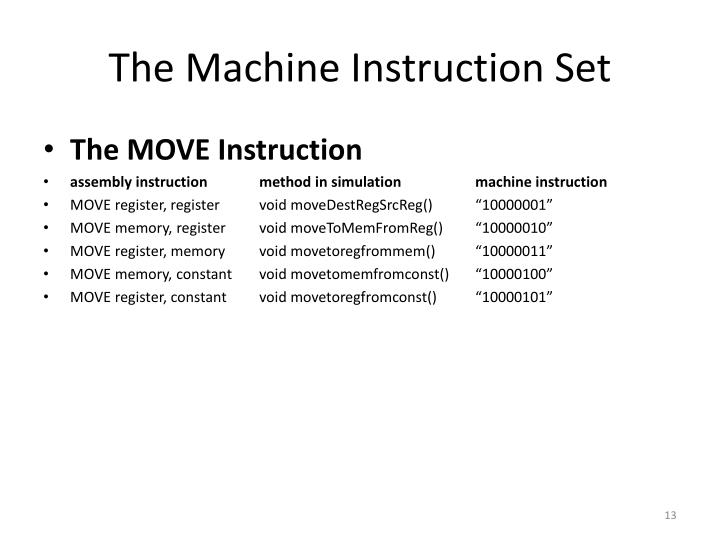 The Machine Instruction Set