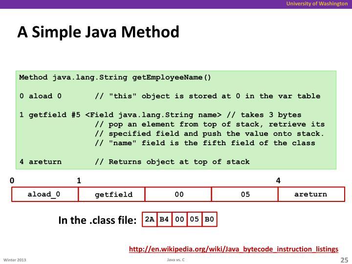 A Simple Java Method