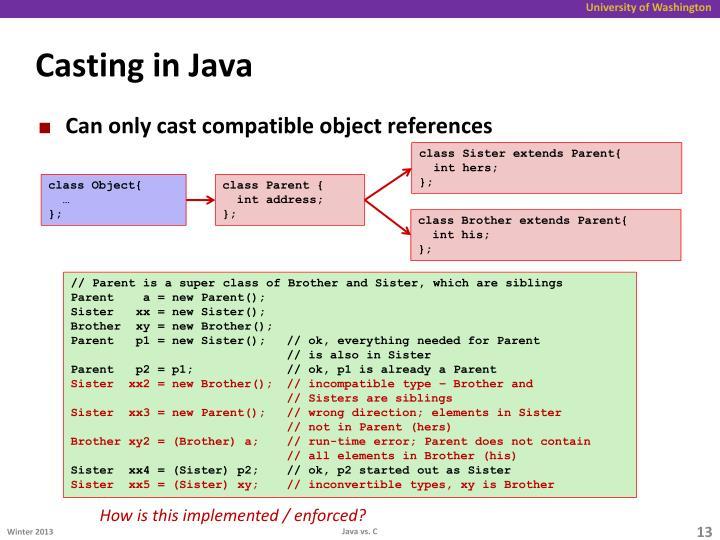 Casting in Java