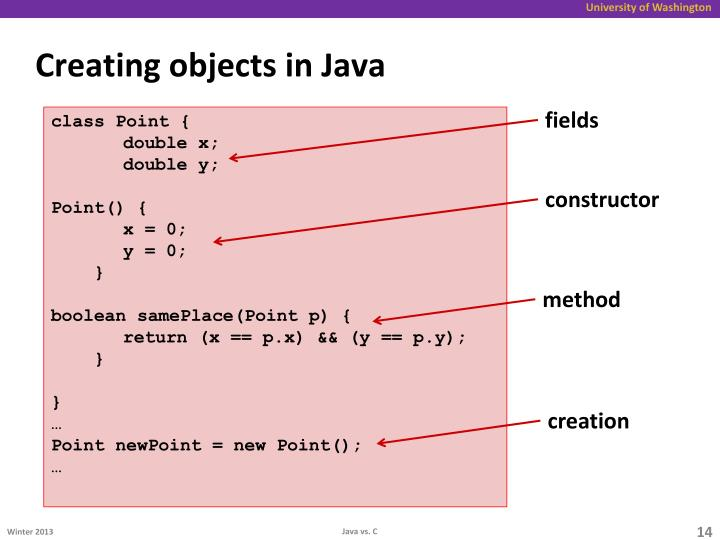 Creating objects in Java