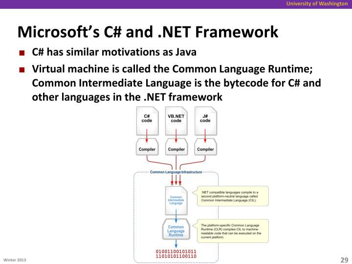 Microsoft's C# and .NET Framework