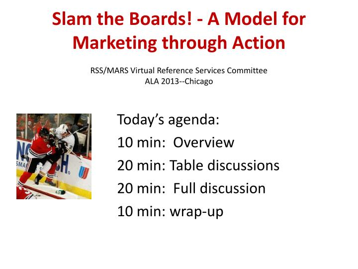 Slam the Boards! - A Model for Marketing through Action