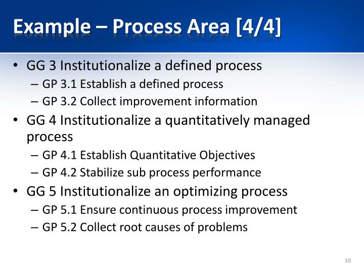 Example – Process Area [4/4]