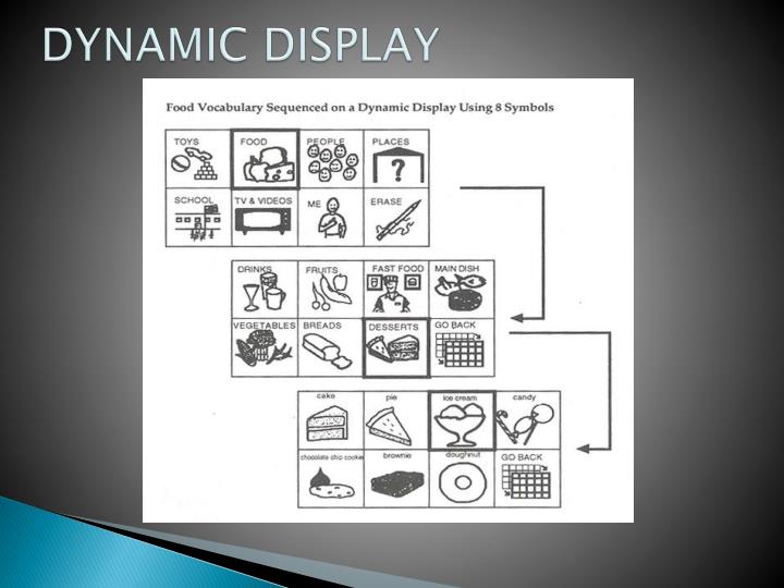 DYNAMIC DISPLAY